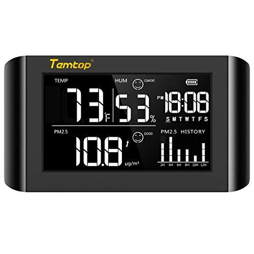Luftqualitätsmonitor, Temtop P20 Luftqualitätsmonitor für...