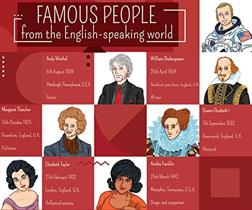 Famous People from The English-Speaking World. Gamebox mit 132...